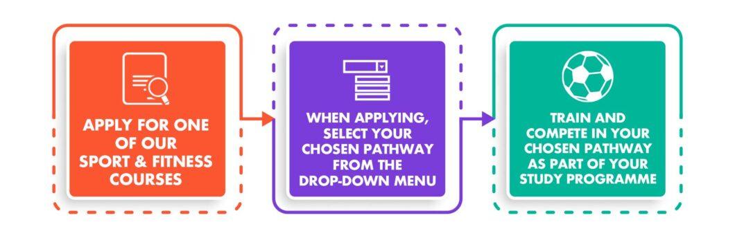 pathway-infographic